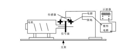 霍尔传感器在电机调速系统设计中的应用